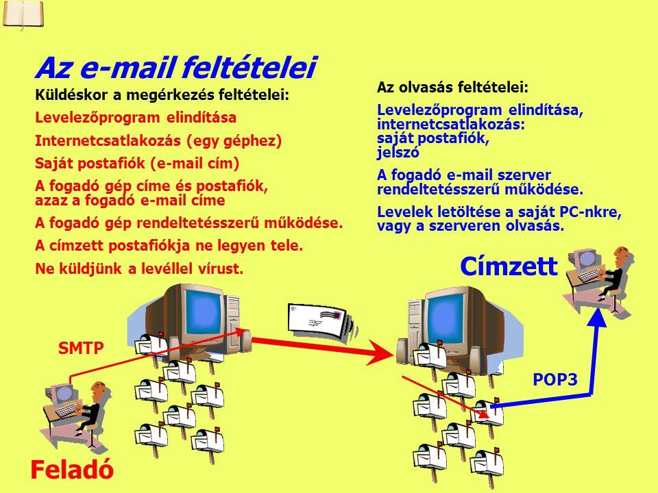Az e-mail feltételei Címzett Feladó SMTP POP3 Az olvasás feltételei: