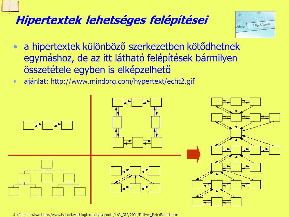Hipertextek lehetséges felépítései