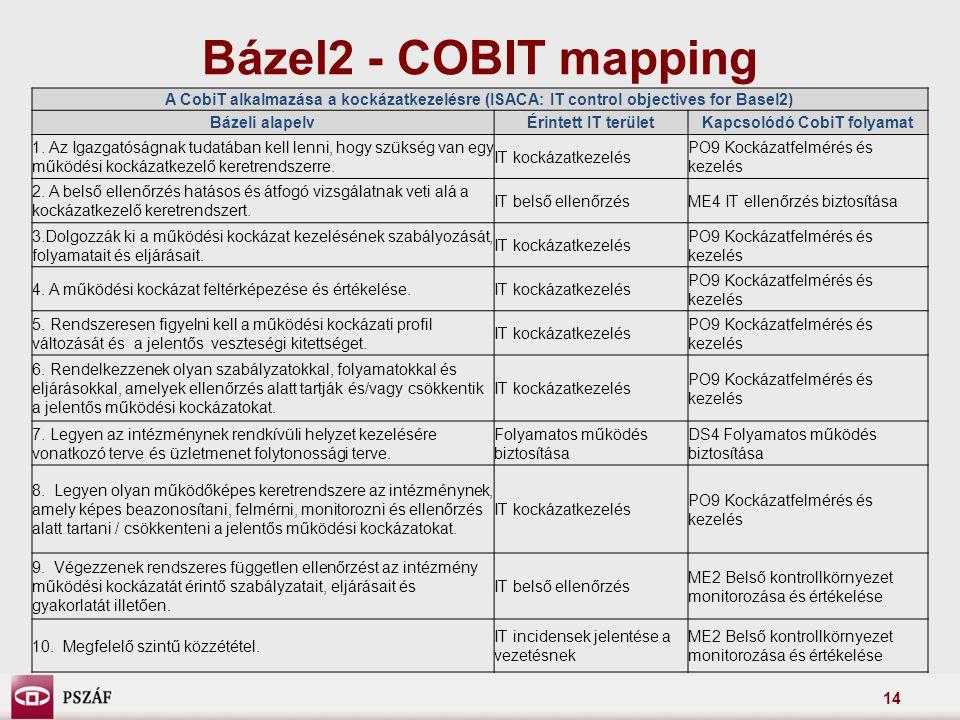 Kapcsolódó CobiT folyamat