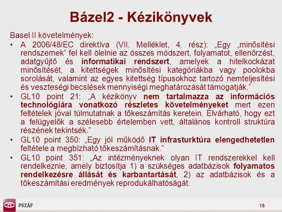 Bázel2 - Kézikönyvek Basel II követelmények: