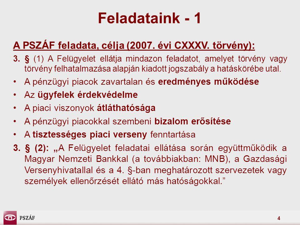 Feladataink - 1 A PSZÁF feladata, célja (2007. évi CXXXV. törvény):