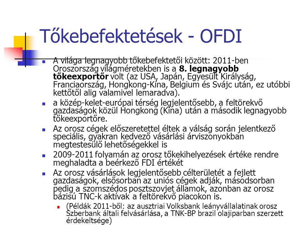 Tőkebefektetések - OFDI