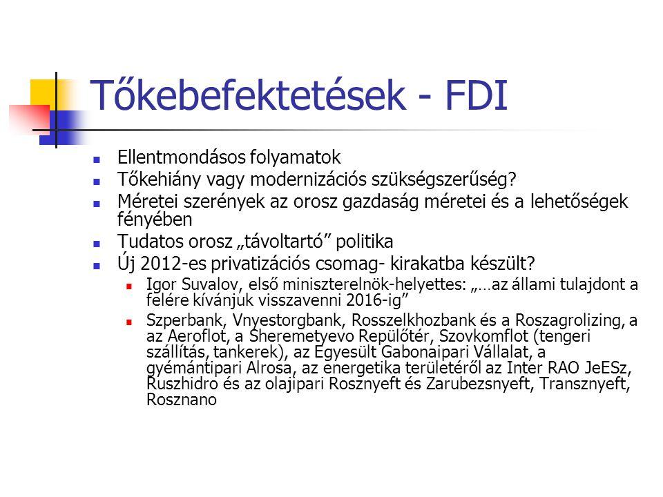 Tőkebefektetések - FDI