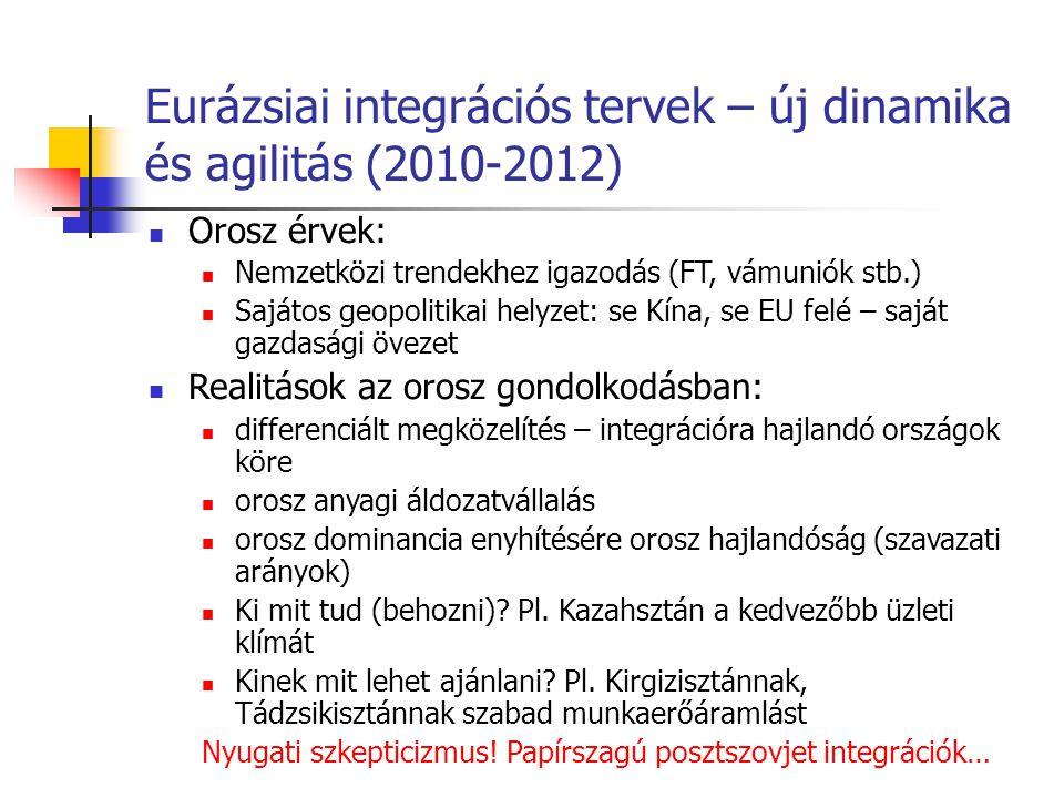 Eurázsiai integrációs tervek – új dinamika és agilitás (2010-2012)