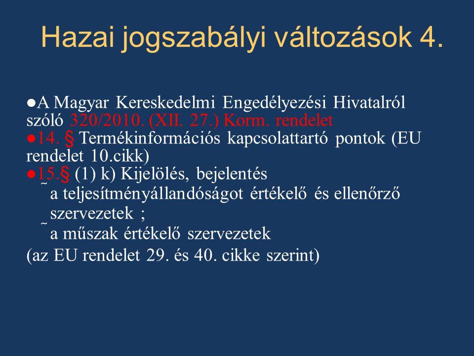 Hazai jogszabályi változások 4.