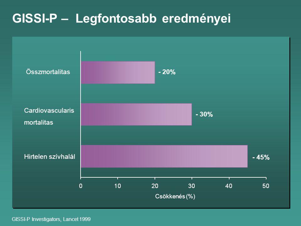 GISSI-P – Legfontosabb eredményei
