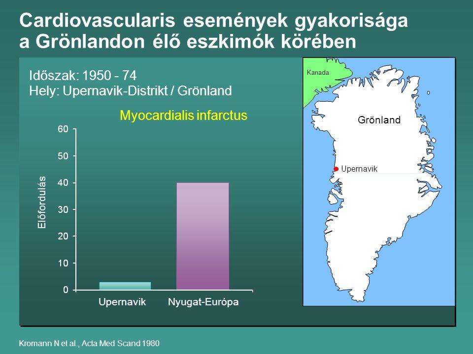 Cardiovascularis események gyakorisága a Grönlandon élő eszkimók körében