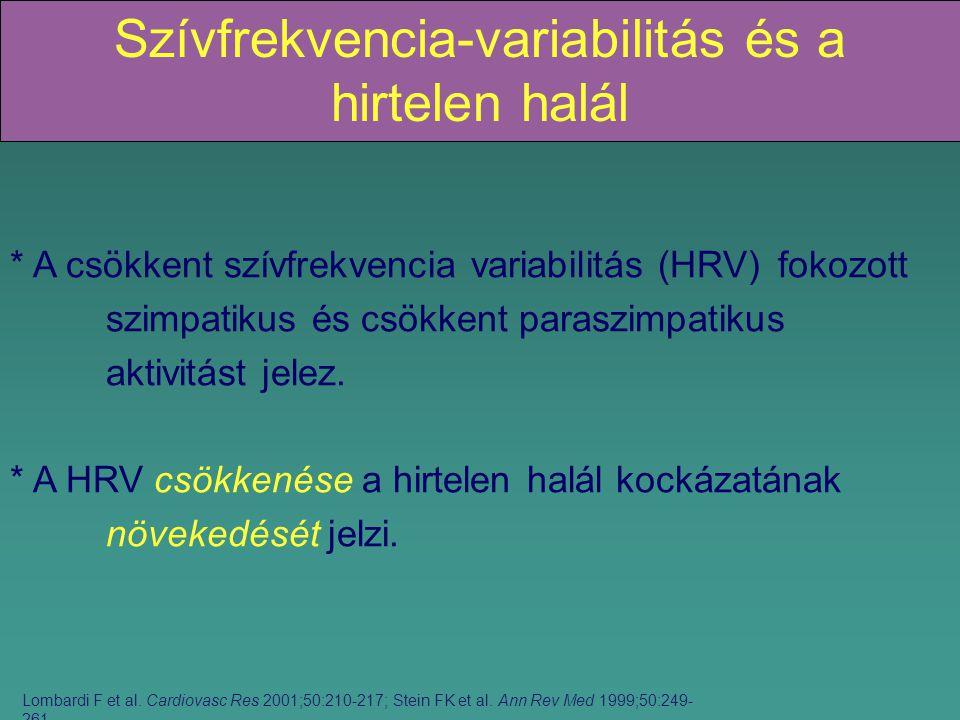 Szívfrekvencia-variabilitás és a hirtelen halál