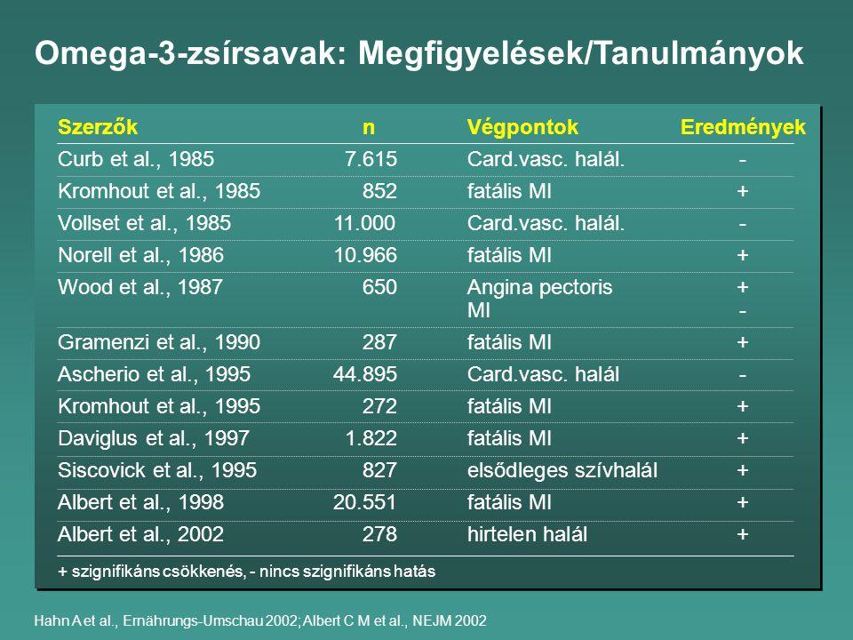 Omega-3-zsírsavak: Megfigyelések/Tanulmányok
