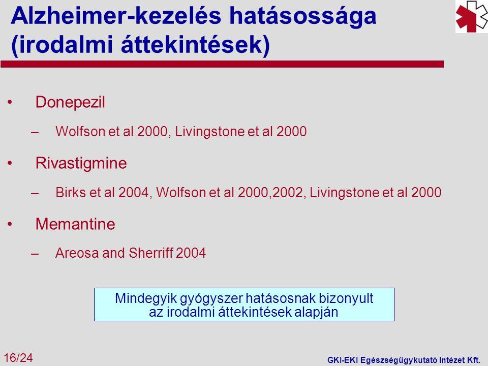 Alzheimer-kezelés hatásossága (irodalmi áttekintések)