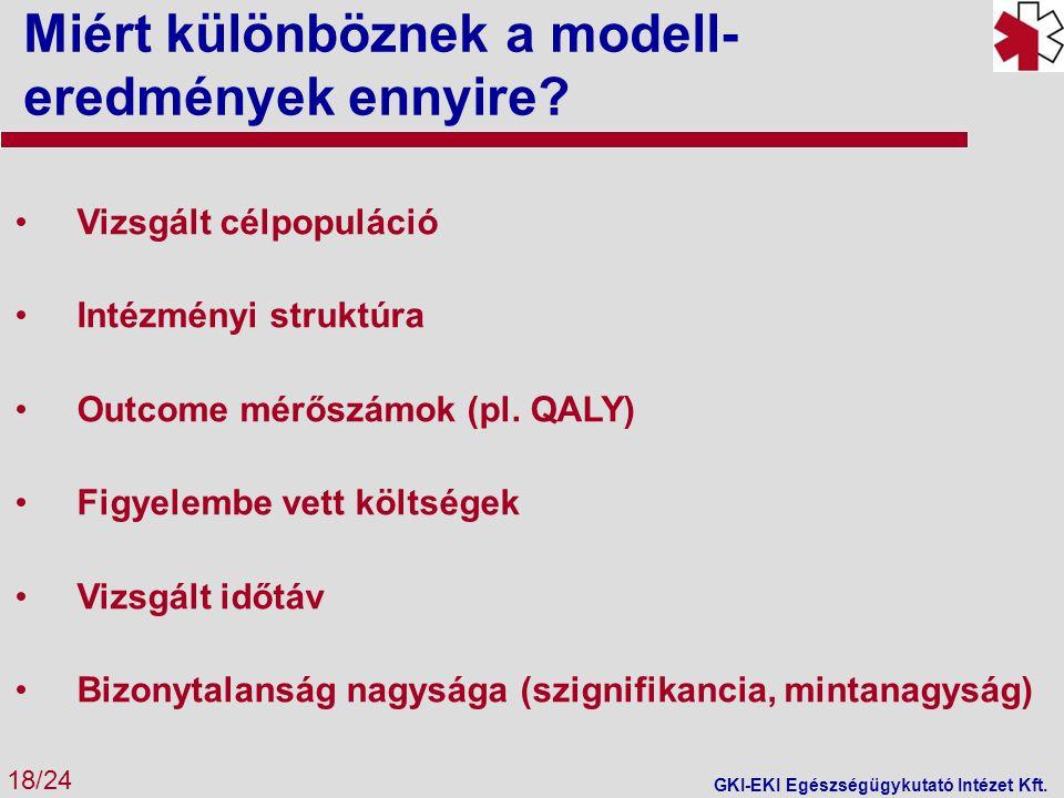 Miért különböznek a modell-eredmények ennyire
