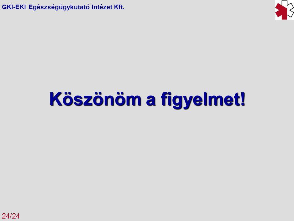 GKI-EKI Egészségügykutató Intézet Kft.