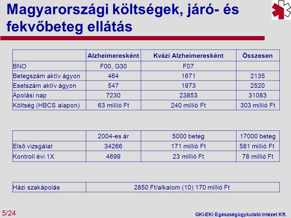 Magyarországi költségek, járó- és fekvőbeteg ellátás