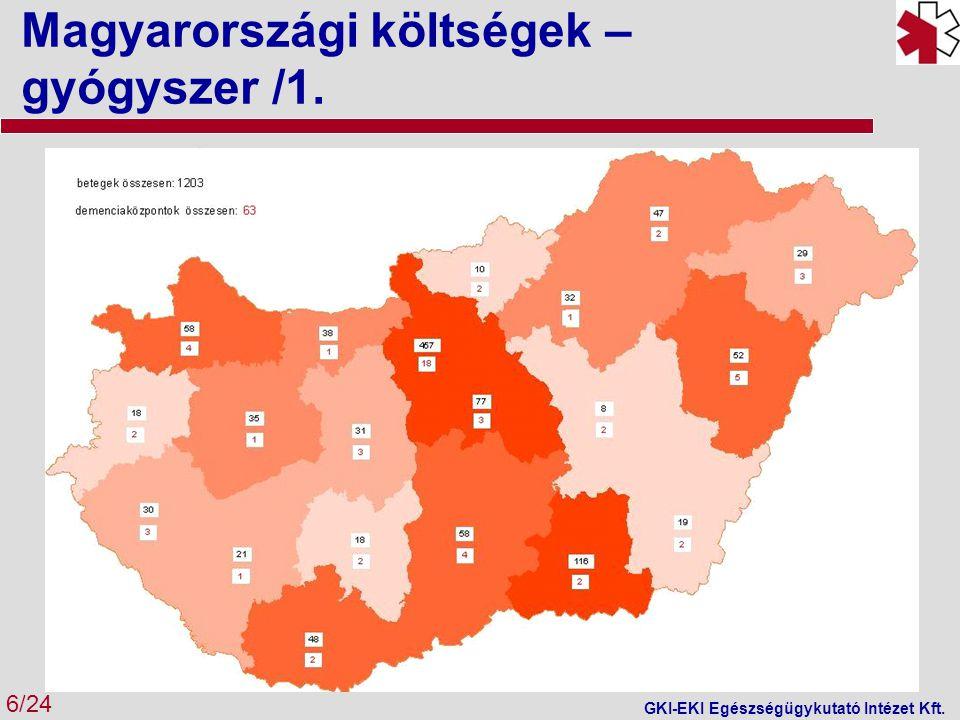 Magyarországi költségek – gyógyszer /1.