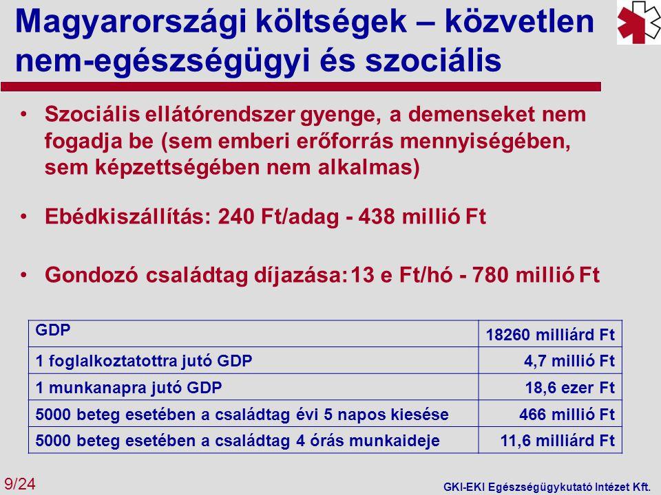 Magyarországi költségek – közvetlen nem-egészségügyi és szociális