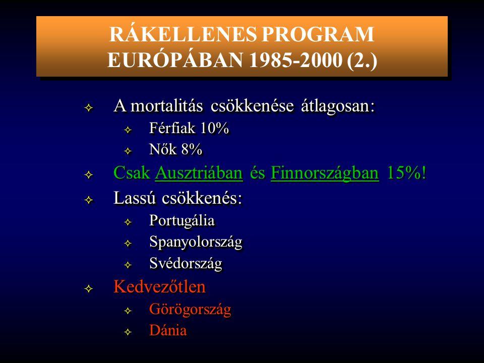 RÁKELLENES PROGRAM EURÓPÁBAN 1985-2000 (2.)