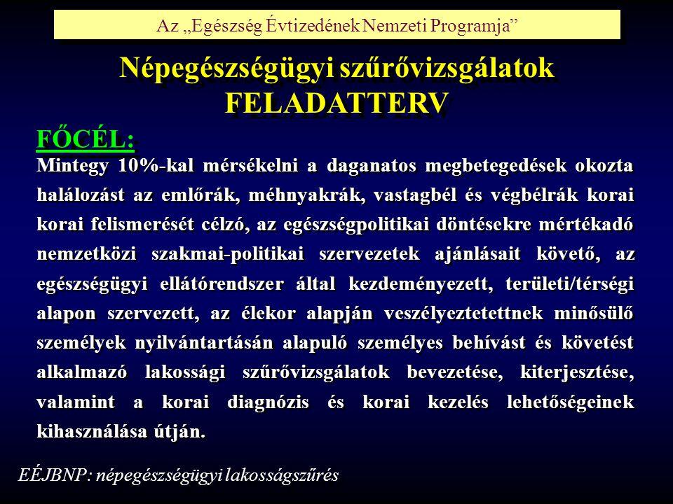 Népegészségügyi szűrővizsgálatok FELADATTERV