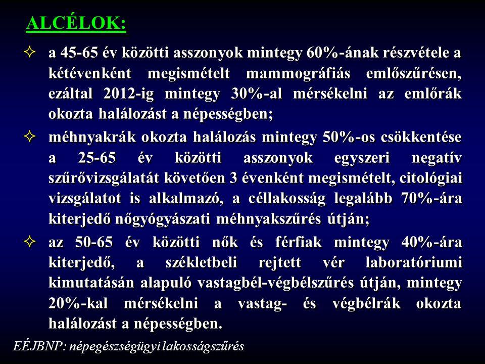 ALCÉLOK: