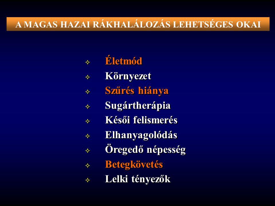 A MAGAS HAZAI RÁKHALÁLOZÁS LEHETSÉGES OKAI