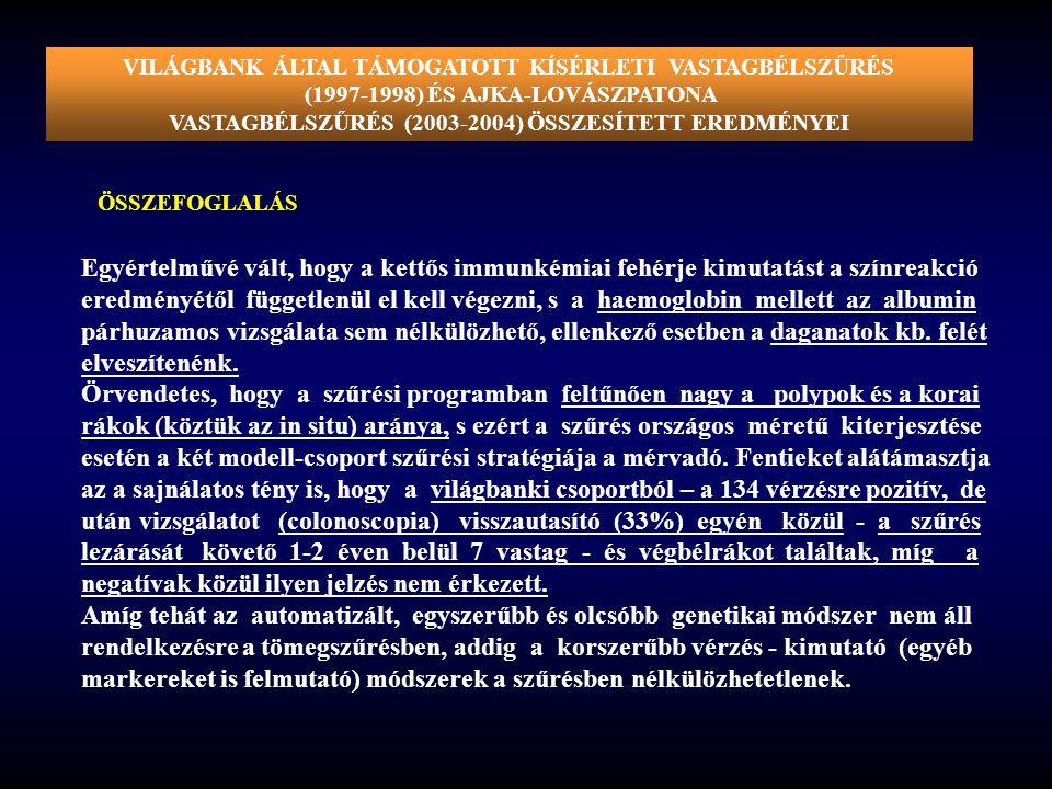 VILÁGBANK ÁLTAL TÁMOGATOTT KÍSÉRLETI VASTAGBÉLSZŰRÉS
