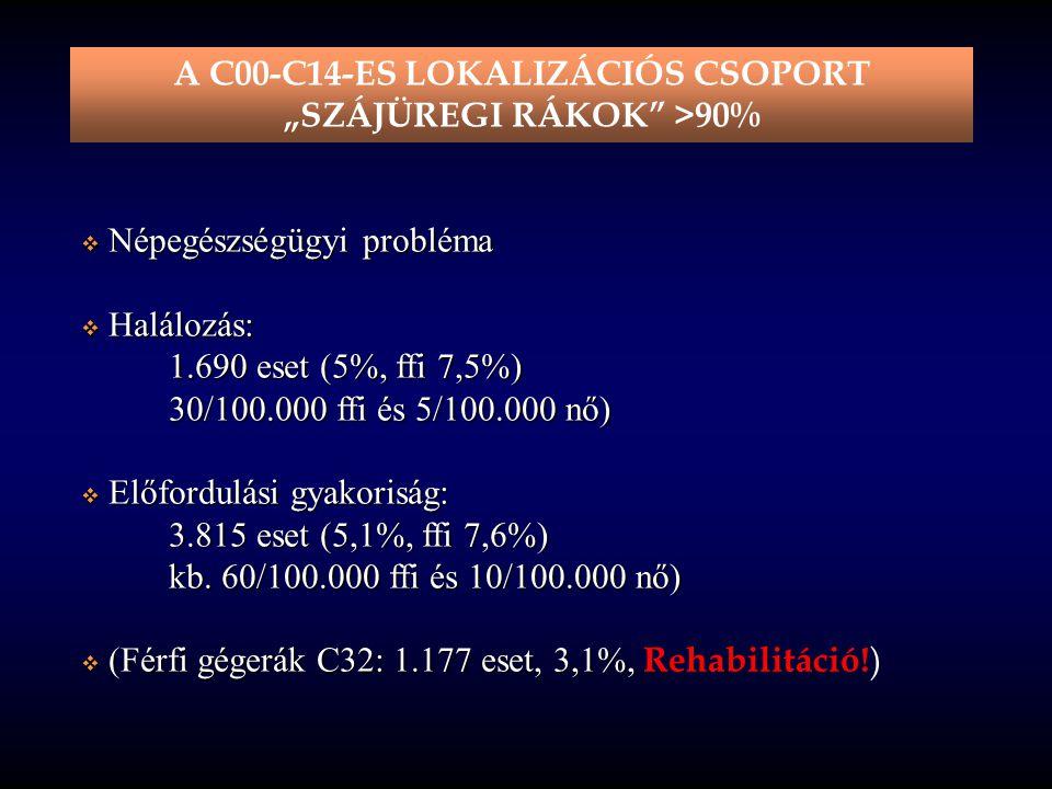 """A C00-C14-ES LOKALIZÁCIÓS CSOPORT """"SZÁJÜREGI RÁKOK >90%"""