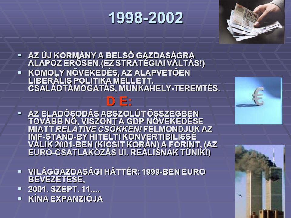 1998-2002 AZ ÚJ KORMÁNY A BELSŐ GAZDASÁGRA ALAPOZ ERŐSEN.(EZ STRATÉGIAI VÁLTÁS!)