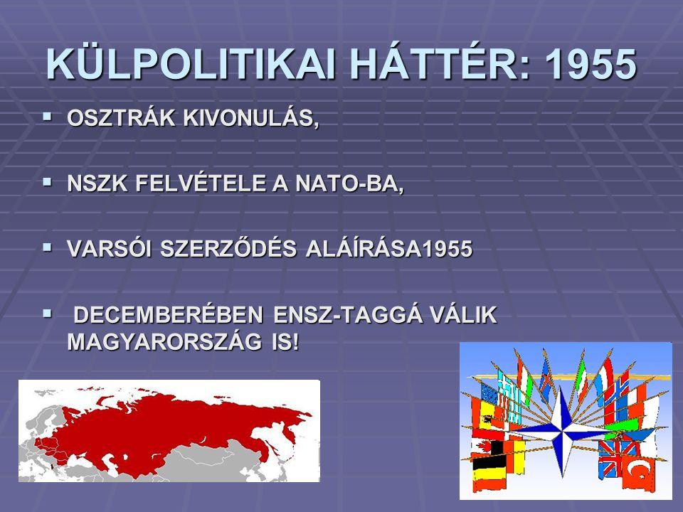 KÜLPOLITIKAI HÁTTÉR: 1955 OSZTRÁK KIVONULÁS, NSZK FELVÉTELE A NATO-BA,