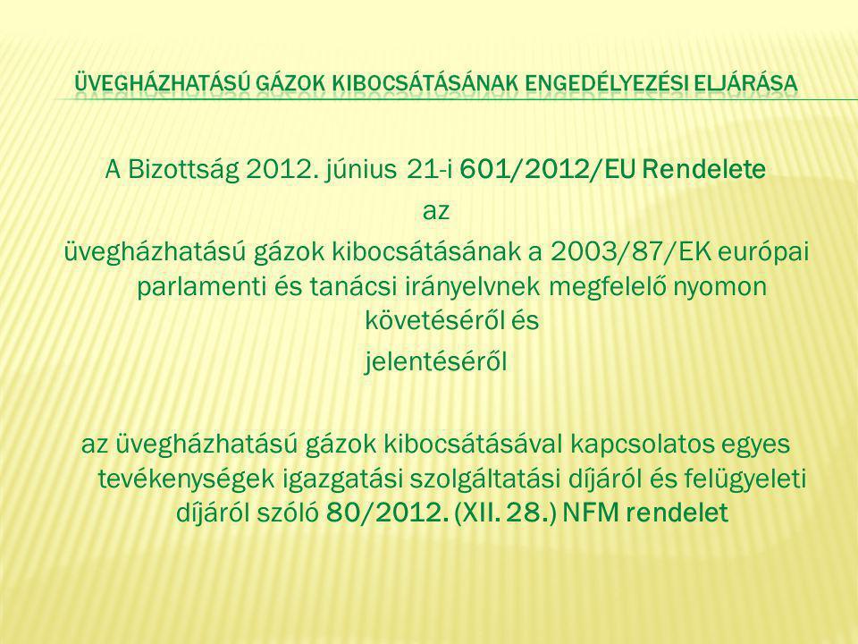 A Bizottság 2012. június 21-i 601/2012/EU Rendelete