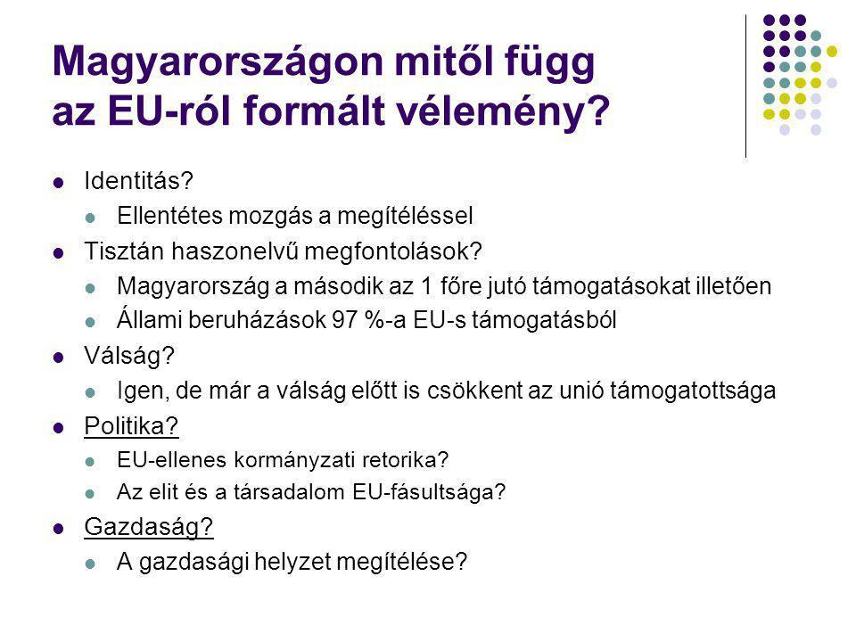 Magyarországon mitől függ az EU-ról formált vélemény