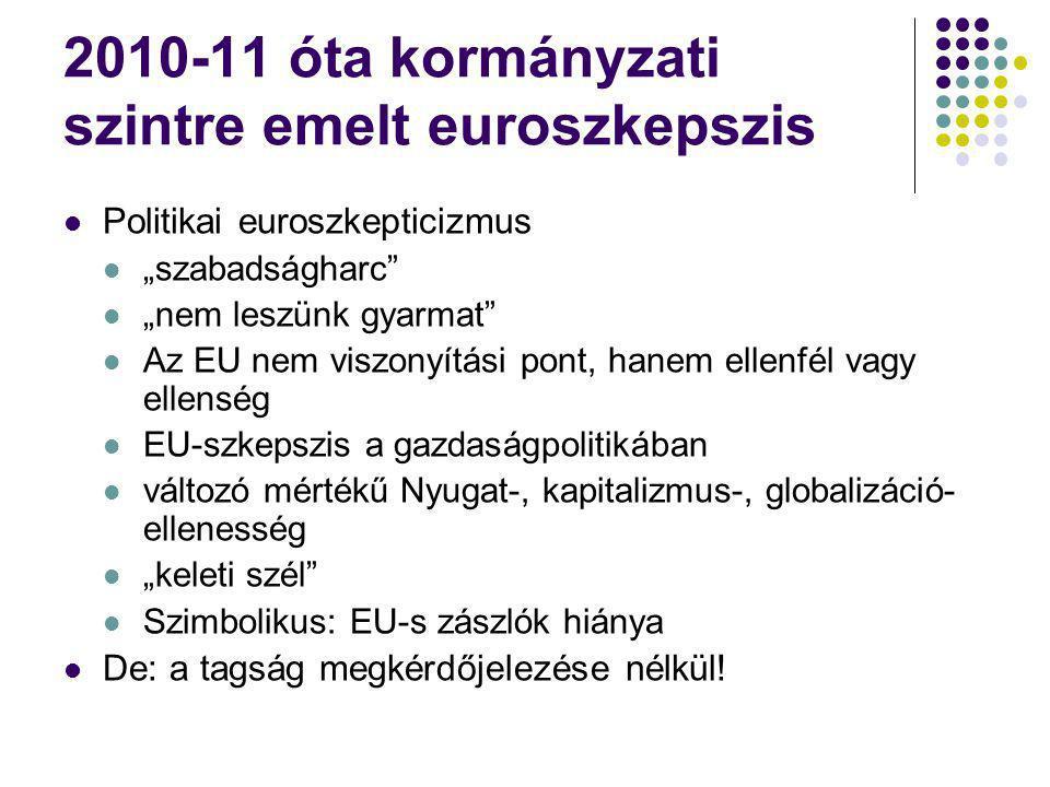 2010-11 óta kormányzati szintre emelt euroszkepszis