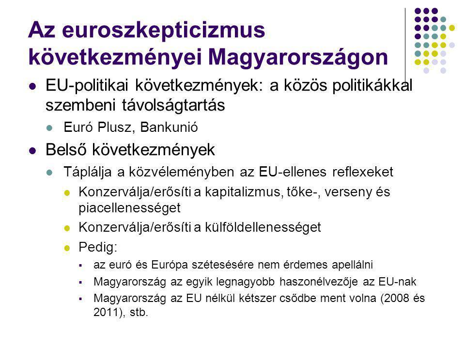 Az euroszkepticizmus következményei Magyarországon