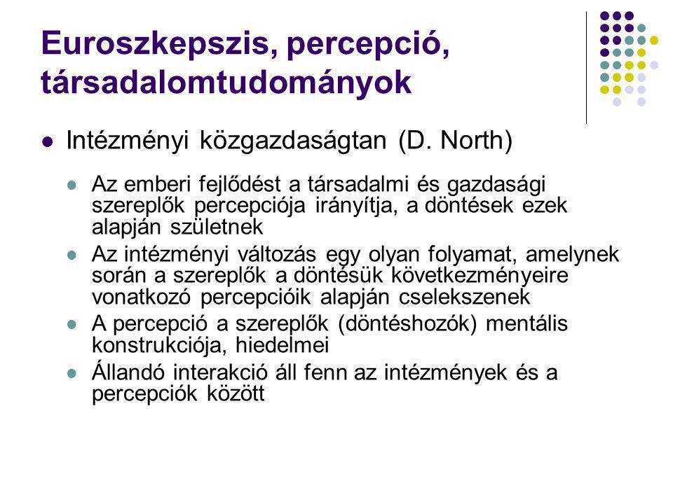 Euroszkepszis, percepció, társadalomtudományok