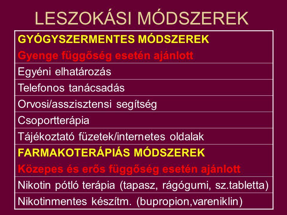 LESZOKÁSI MÓDSZEREK GYÓGYSZERMENTES MÓDSZEREK