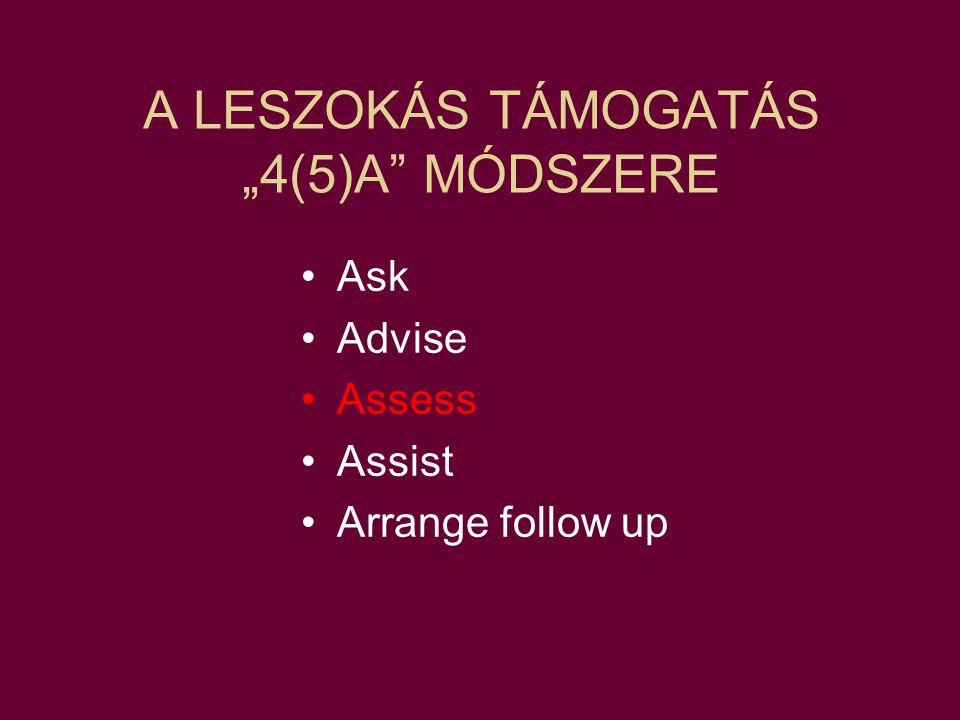 """A LESZOKÁS TÁMOGATÁS """"4(5)A MÓDSZERE"""