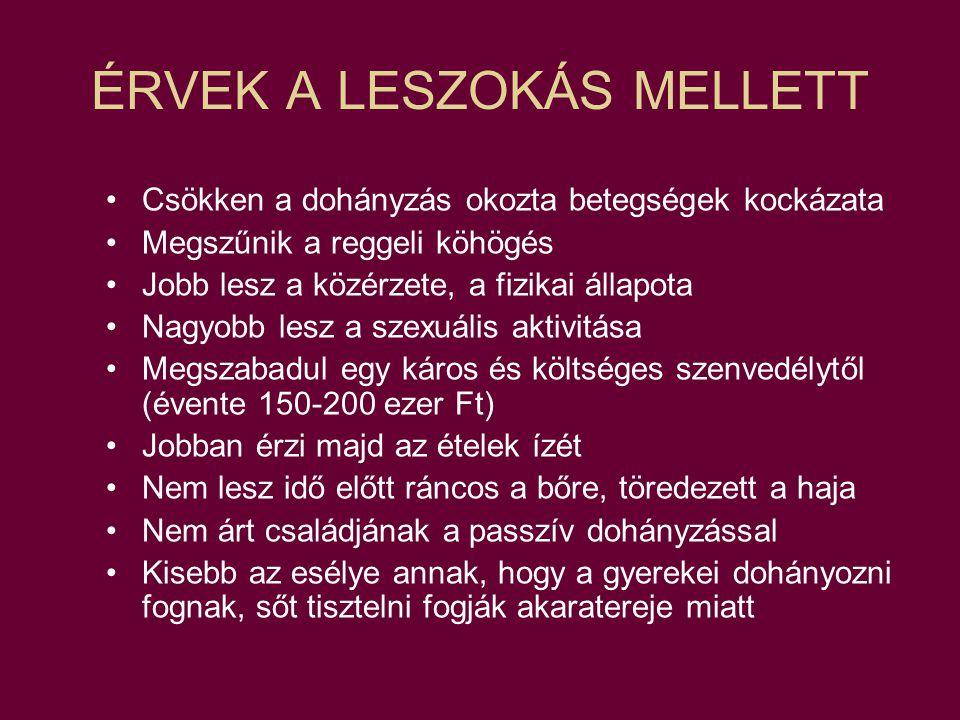 ÉRVEK A LESZOKÁS MELLETT