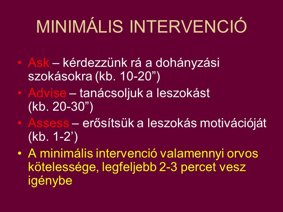MINIMÁLIS INTERVENCIÓ