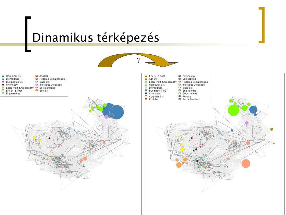 Dinamikus térképezés
