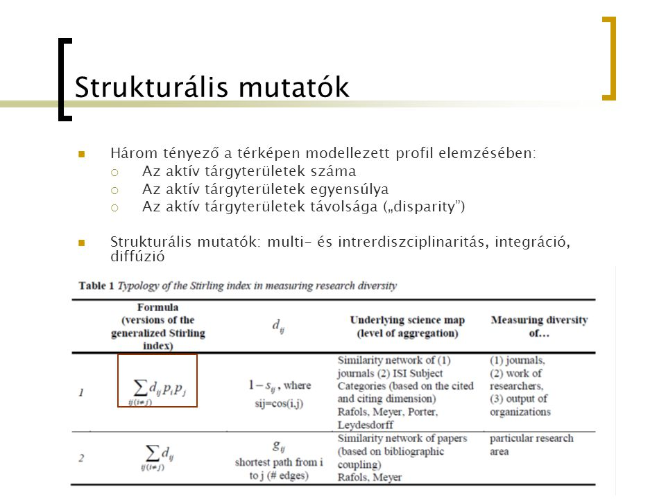 Strukturális mutatók Három tényező a térképen modellezett profil elemzésében: Az aktív tárgyterületek száma.