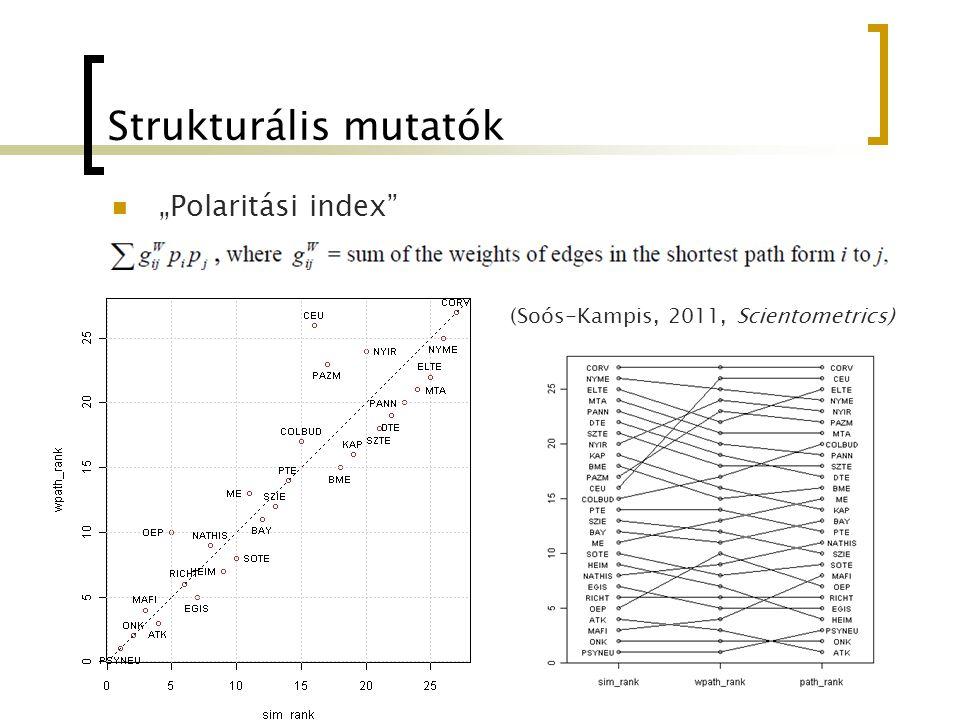 """Strukturális mutatók """"Polaritási index"""