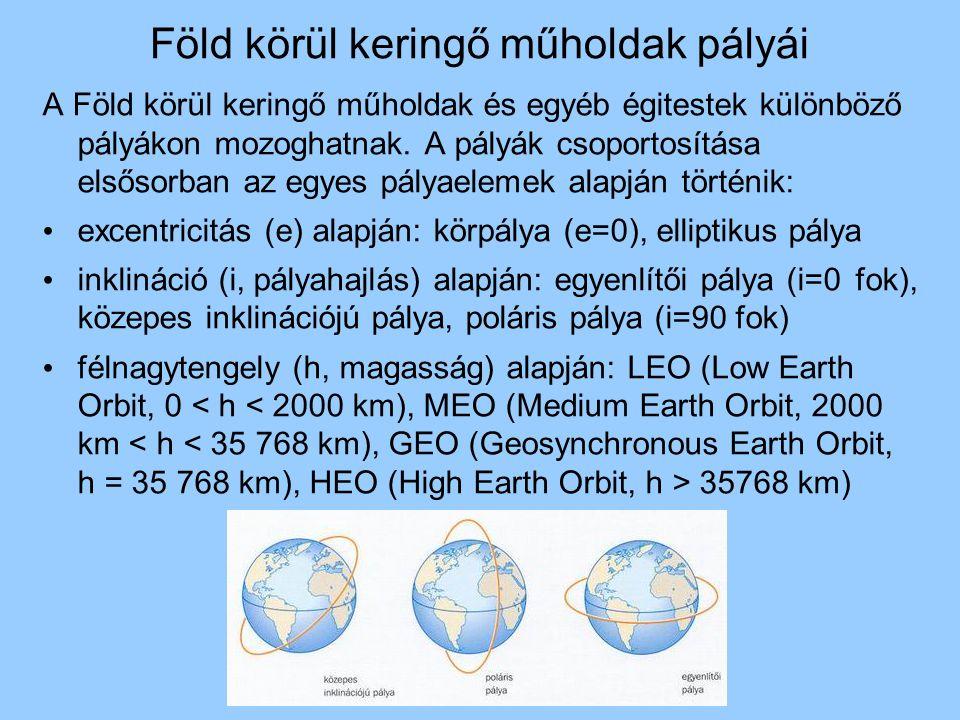 Föld körül keringő műholdak pályái
