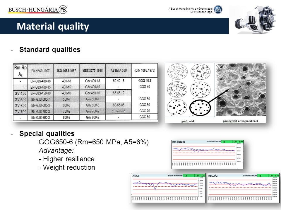 Material quality Standard qualities Special qualities