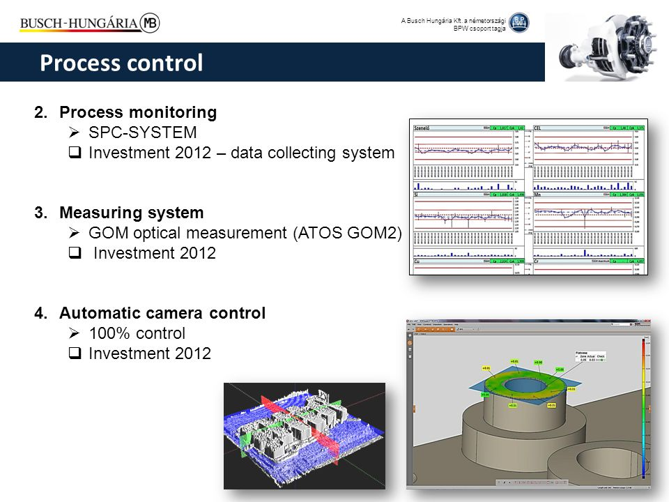 Process control Process monitoring SPC-SYSTEM