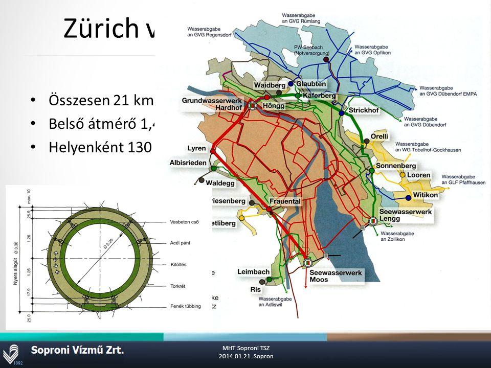 Zürich város ivóvíz hálózata az alagúttal