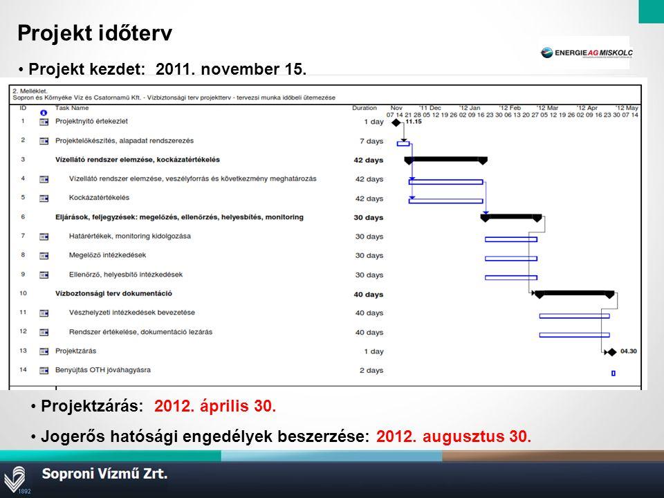 Projekt időterv Projekt kezdet: 2011. november 15. …