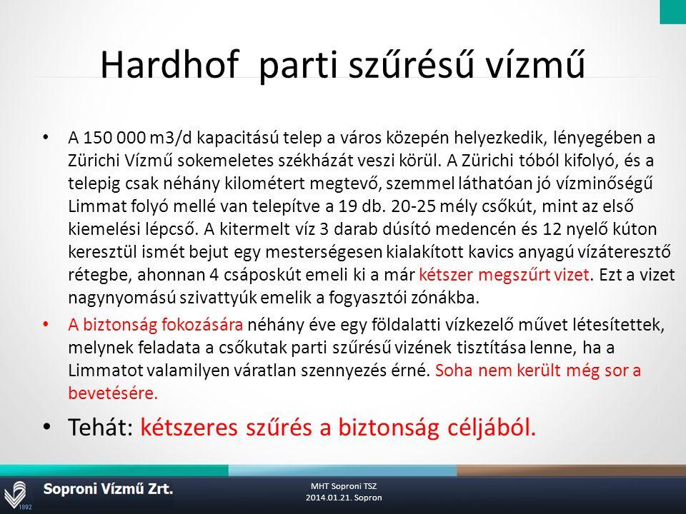 Hardhof parti szűrésű vízmű