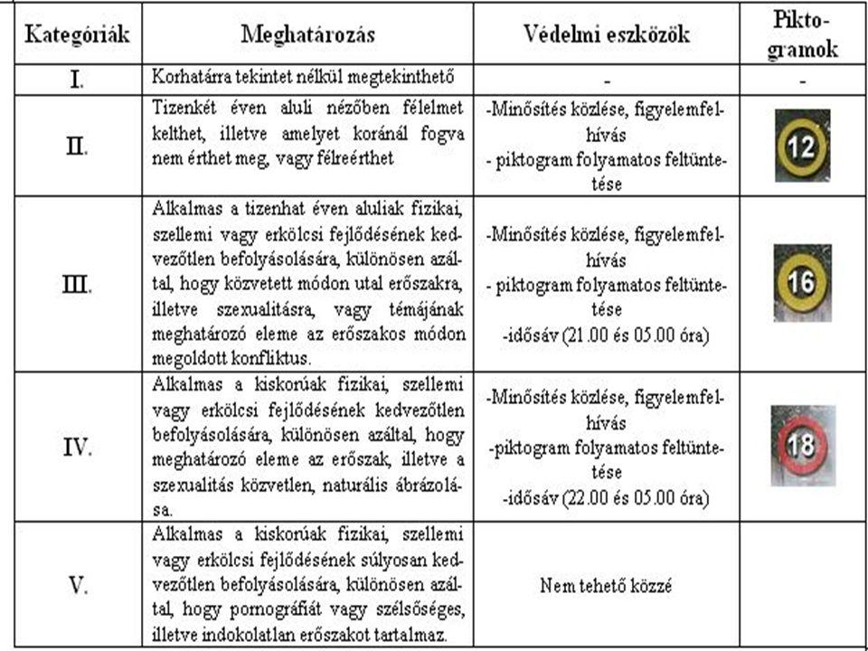 A médiatörvény klasszifikációs szabályai a 2002-es jogharmonizáció után (2002. évi XX. törvény)