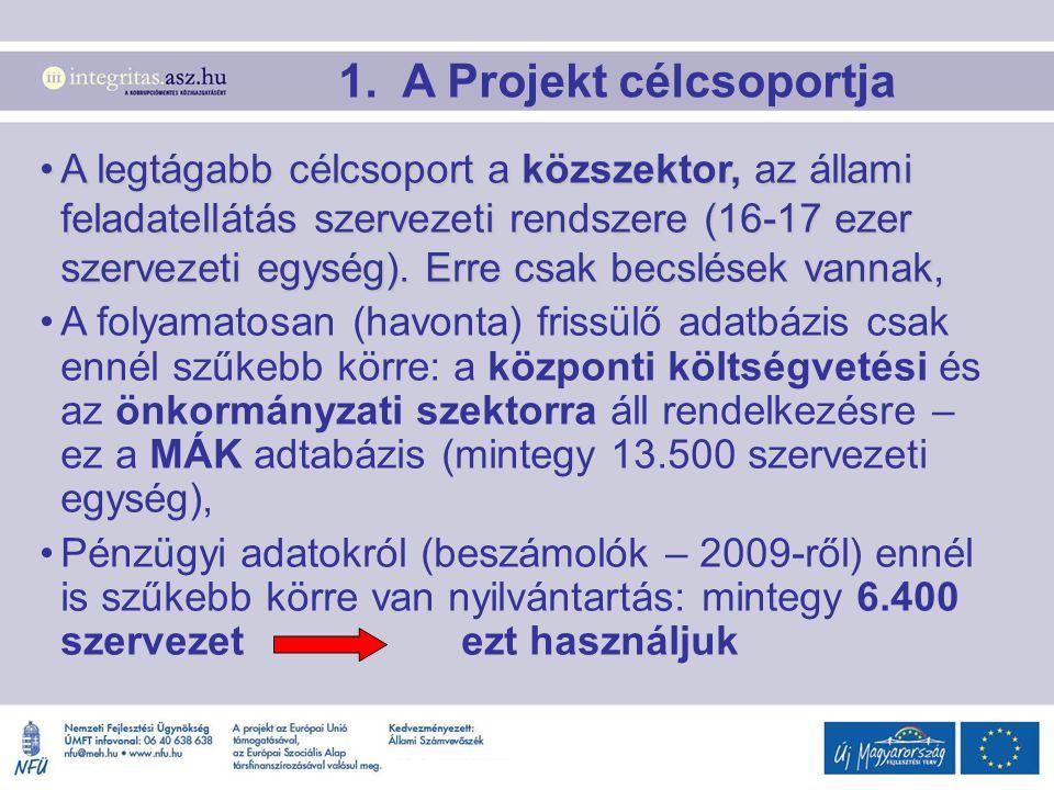 1. A Projekt célcsoportja