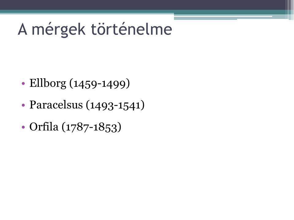 A mérgek történelme Ellborg (1459-1499) Paracelsus (1493-1541)