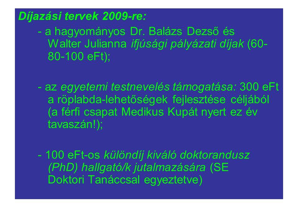 Díjazási tervek 2009-re: - a hagyományos Dr. Balázs Dezső és Walter Julianna ifjúsági pályázati díjak (60- 80-100 eFt);