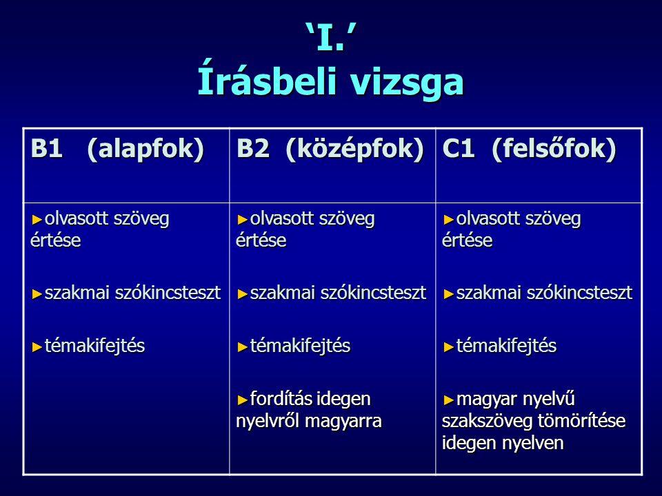 'I.' Írásbeli vizsga B1 (alapfok) B2 (középfok) C1 (felsőfok)
